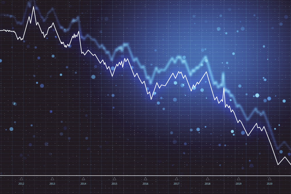 visualization on an x-y axis of a significant drop in analytics